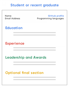 Guideline to writing a resume for internship at Google Singapore